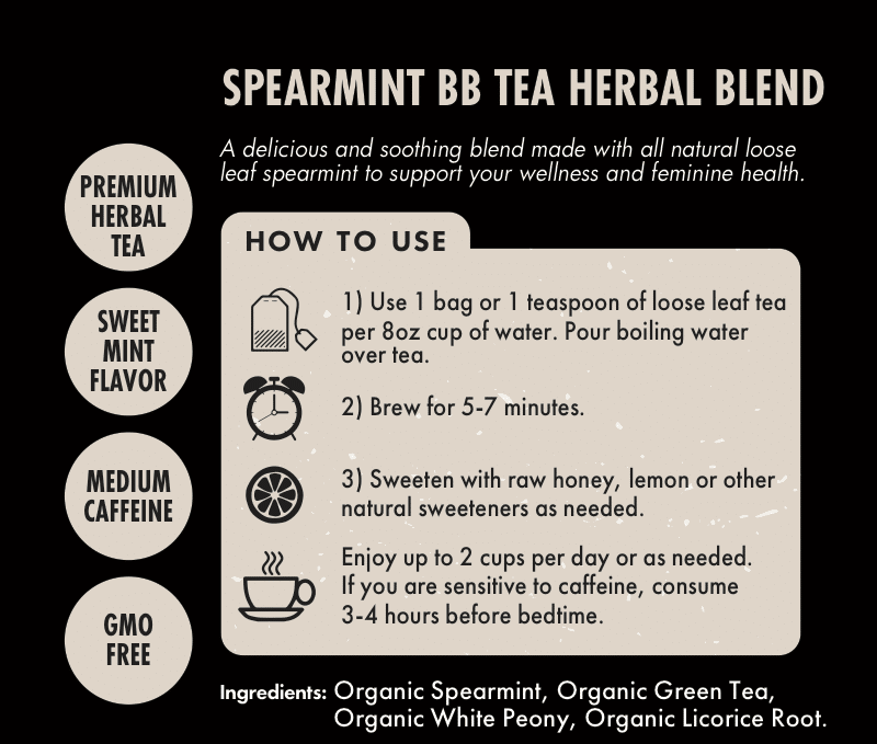 Spearmint Herbal Blend Ingredients